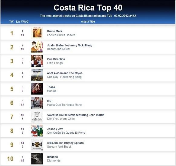 Thalia_Manias_Costa_Rica